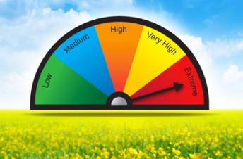 Coming Soon the Pollen Meter!!!