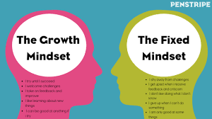SCHOOL GOAL: Staying Calm - Using a GROWTH MINDSET