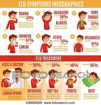 The flu is going around....ways to PROTECT YOURSELF and YOUR STUDENTS