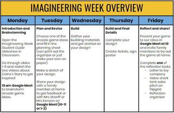 Grade 3/4 Imagineering Week