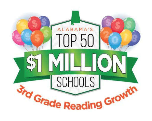 3rd Grade Reading Gains: Alabama's Top 50 earn $1 Million Dollars