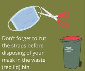 Discard Your Masks Safely