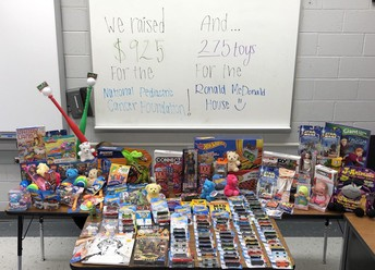 Holiday Change and Toy Drive Results