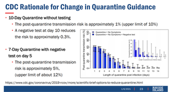 1. Updated Quarantine Guidance