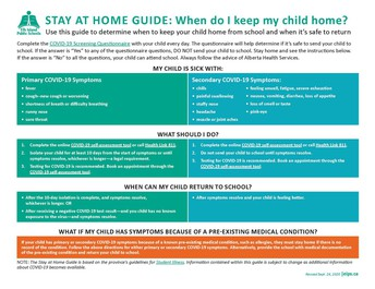 Stay at Home Guide: When do I keep my child home?