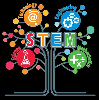 STEM Visit – Tuesday AM (8:00-10:30)