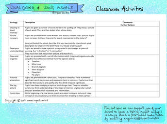 Classroom Activities using Dual Coding