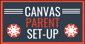 Setting Up Canvas for Parents