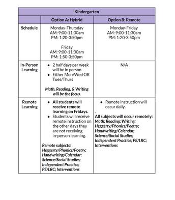 Kindergarten Hybrid/Remote Schedule