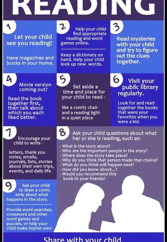 Tips for strengthening your child's reading skills!