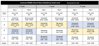 Class Schedule By Grade Level
