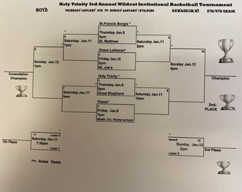Here is the boys bracket.  Click on the photo to enlarge it.