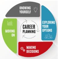 Get Career Ready
