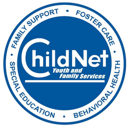 LBUSD Family Resource Center - In Collaboration with ChildNet Family & Youth Services, Inc.