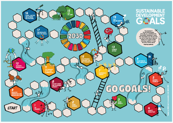 JUST FOUND THIS:  An awesome SDGs Board Game!