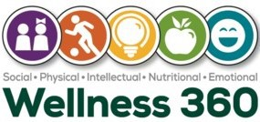 Wellness Update!