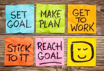 Goal Setting is a recipe for SUCCESS!