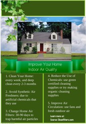 Improving indoor air quality in our homes and at school.