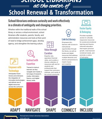 School Renewal & Transformation