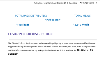 Arlington Heights School District 25 Food Service Program