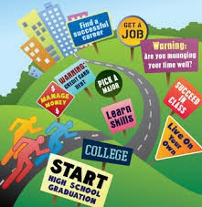 Motivational Cartoon designed signs that offer advice on college and career