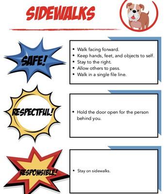 Sidewalk Expectations