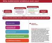 January 30, 2017 or January 31, 2017 - Resident Educator- MVESC RESA Webinar- Lesson Task