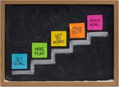 Professional growth goals drive significant progress in student achievement and personal effectiveness.