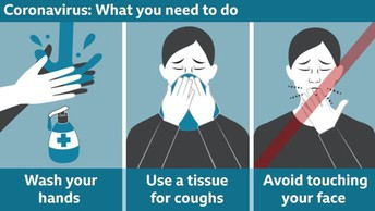 Coronavirus What You Need to Do Graphic