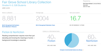 Library Collection Stats