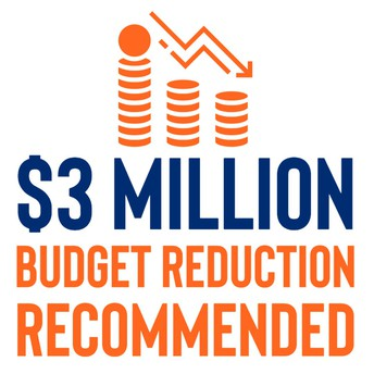 $3 million budget reduction recommended graphic