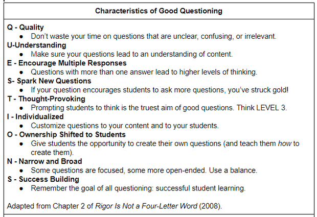 examples of questioning techniques