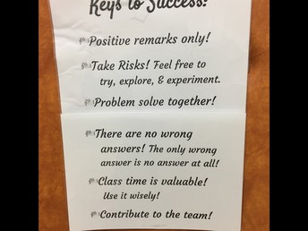 Ms. Van Liew's Door - Keys to Success
