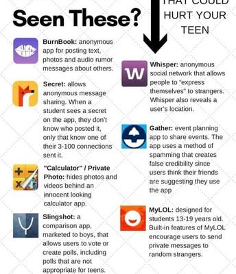 Hidden and Secret phone apps
