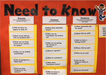 Using the Need to Know List as a Planning & Assessment Tool