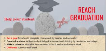 AK Grad Update: