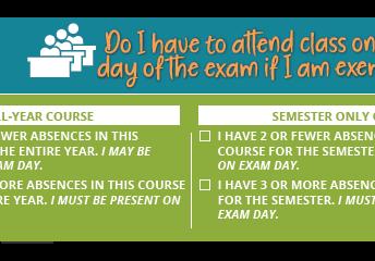 Exam Day Attendance