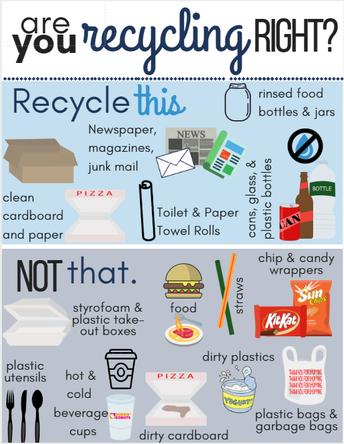 Reducing our Garbage...