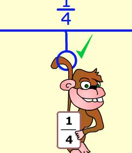 Equivalent Monkeys