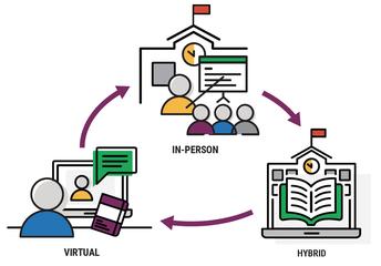 Hybrid Learner