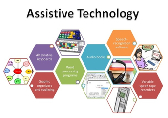Assistive Technology to Support All Students