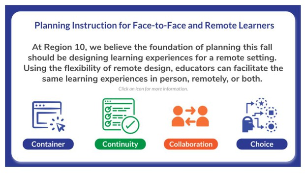 Planning instruction for face-to-face and remote learners. Container, continuity, collaboration, and choice can help you facilitate learning in person, remotely, or both.