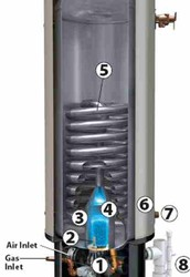 SELECTING A NEW WATER HEATER