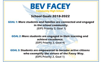 School Goals 2018-2022