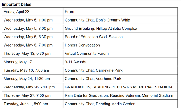 Friday, April 23 Prom Wednesday, May 5, 1:00 pm Community Chat, Don's Creamy Whip Wednesday, May 5, 3:00 pm Ground Breaking: Hilltop Athletic Complex Wednesday, May 5, 5:30 pm Board of Education Work Session Wednesday, May 5, 7:00 pm Honors Convocation Thursday, May 13, 5:30 pm Virtual Community Forum Monday, May 17 9-11 Awards Tuesday, May 18, 7:00 am Community Chat, Carnevale Park Monday, May 24, 11:30 am  Community Chat, Voorhees Park Wednesday, May 26, 7:00 pm GRADUATION, READING VETERANS MEMORIAL STADIUM Thursday, May 27, 7:00 pm Rain Date for Graduation, Reading Veterans Memorial Stadium Tuesday, June 1, 8:00 am Community Chat, Reading Media Center