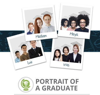Portrait of a Graduate - Are you ready?