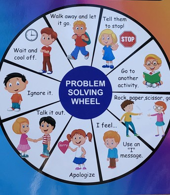 Problem Solving Wheel  Rueda de resolución de problemas