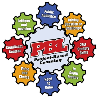 Project- Based Learning Institute