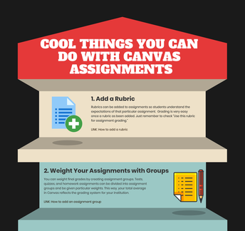 Cool Things You Can Do With Canvas Assignments