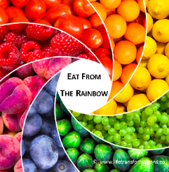 Healthy Eating From the Rainbow